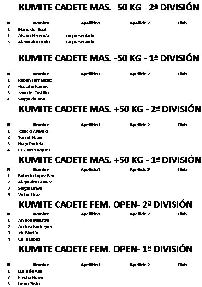 KUMITE CADETE2